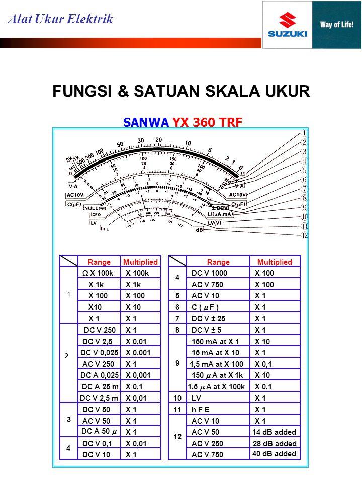 SANWA YX 360 TRF X 0,01DC V 0,1 4 X 1DC V 10 X 1 DC A 50  X 1AC V 50 X 1DC V 50 3 X 0,01DC V 2,5 m X 0,1DC A 25 m X 0,001DC A 0,025 X 1AC V 250 X 0,0