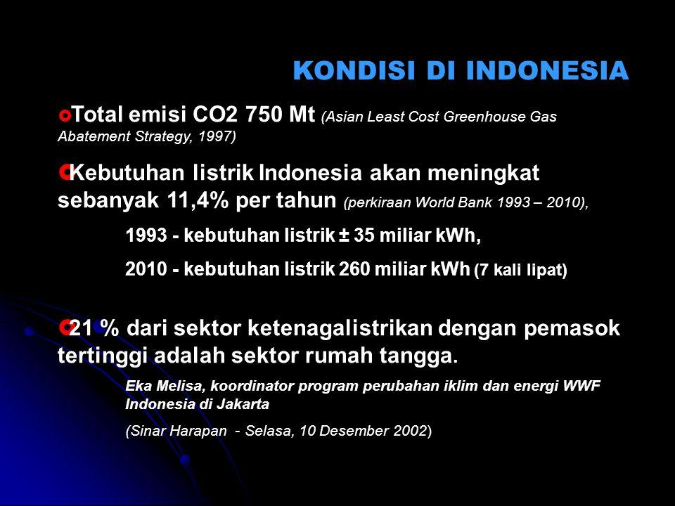 KONDISI DI INDONESIA  Total emisi CO2 750 Mt (Asian Least Cost Greenhouse Gas Abatement Strategy, 1997)  Kebutuhan listrik Indonesia akan meningkat sebanyak 11,4% per tahun (perkiraan World Bank 1993 – 2010), 1993 - kebutuhan listrik ± 35 miliar kWh, 2010 - kebutuhan listrik 260 miliar kWh (7 kali lipat)  21 % dari sektor ketenagalistrikan dengan pemasok tertinggi adalah sektor rumah tangga.