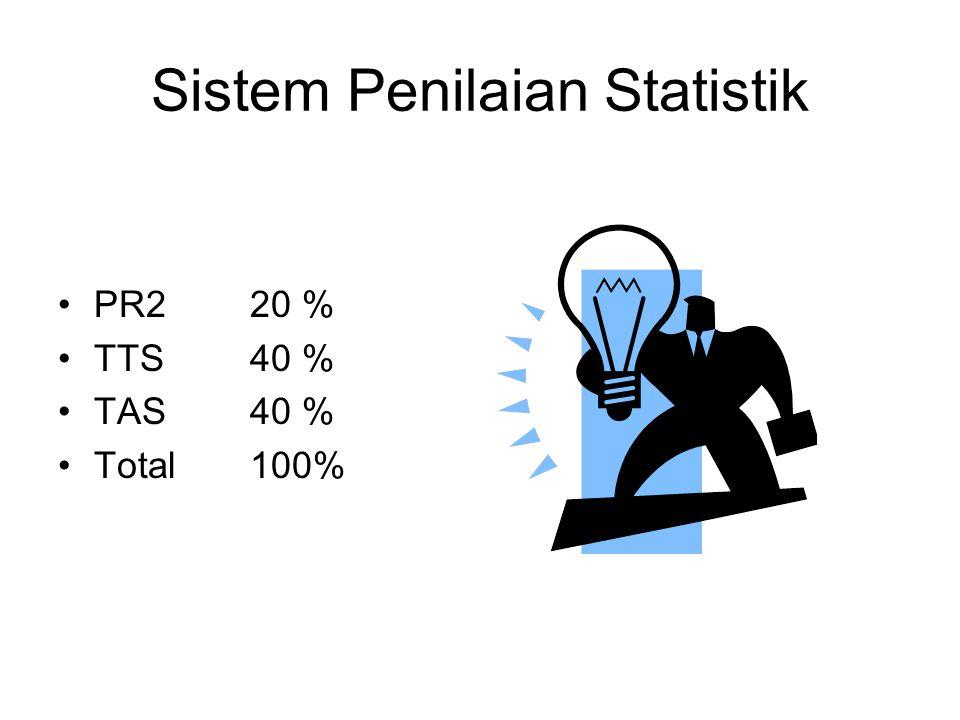 Sistem Penilaian Statistik PR220 % TTS40 % TAS40 % Total 100%