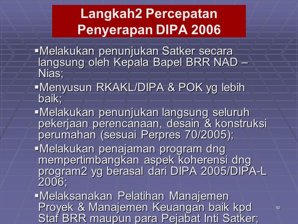 10 Langkah2 Percepatan Penyerapan DIPA 2006  Melakukan penunjukan Satker secara langsung oleh Kepala Bapel BRR NAD – Nias;  Menyusun RKAKL/DIPA & PO