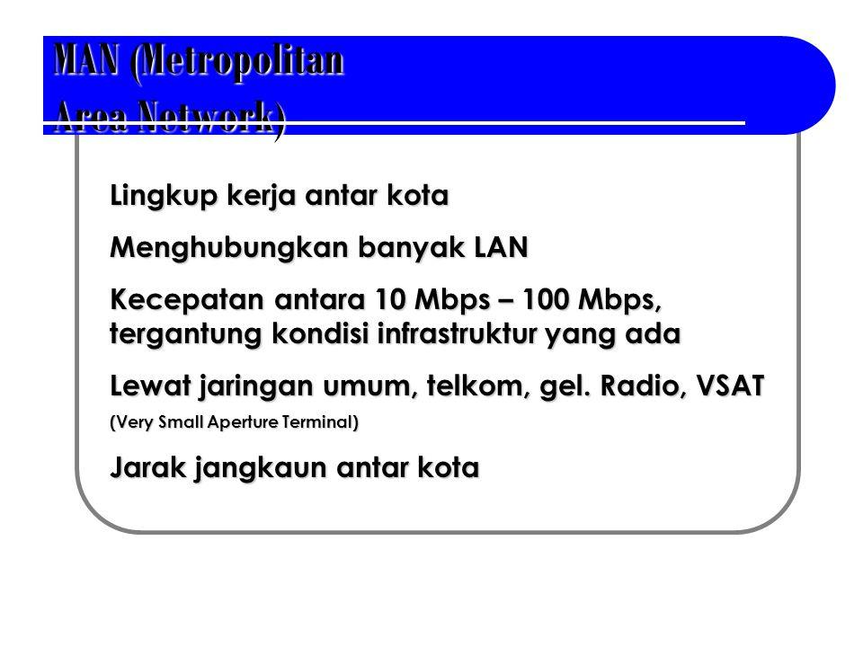 MAN (Metropolitan Area Network) Lingkup kerja antar kota Menghubungkan banyak LAN Kecepatan antara 10 Mbps – 100 Mbps, tergantung kondisi infrastruktu
