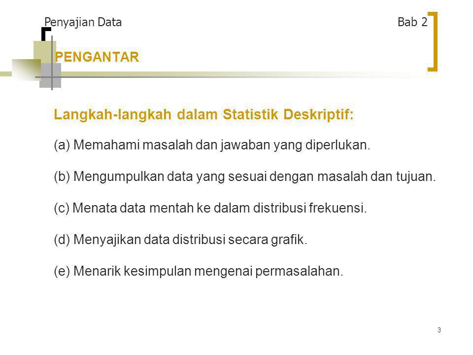 4 OUTLINE BAGIAN I Statistik Deskriptif Penyajian Data Dengan MS Excel Penyajian Data Dengan Grafik Distribusi Frekuensi Pengertian Statistika Penyajian Data Ukuran Penyebaran Ukuran Pemusatan Angka Indeks Deret Berkala dan Peramalan Penyajian Data Bab 2