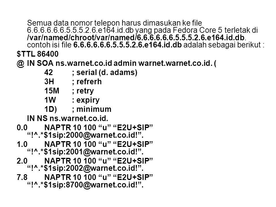 Semua data nomor telepon harus dimasukan ke file 6.6.6.6.6.6.5.5.5.2.6.e164.id.db yang pada Fedora Core 5 terletak di /var/named/chroot/var/named/6.6.6.6.6.6.5.5.5.2.6.e164.id.db.