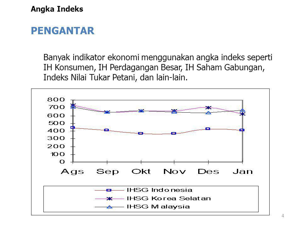 4 Banyak indikator ekonomi menggunakan angka indeks seperti IH Konsumen, IH Perdagangan Besar, IH Saham Gabungan, Indeks Nilai Tukar Petani, dan lain-