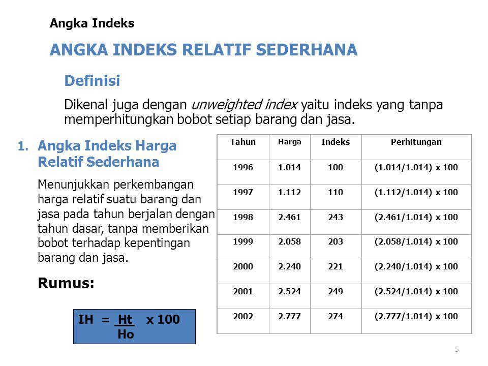 5 ANGKA INDEKS RELATIF SEDERHANA Definisi Dikenal juga dengan unweighted index yaitu indeks yang tanpa memperhitungkan bobot setiap barang dan jasa. 1