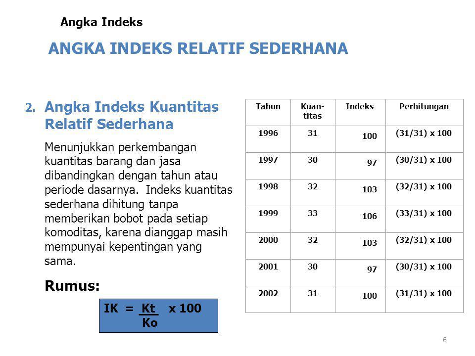 7 ANGKA INDEKS RELATIF SEDERHANA 3.