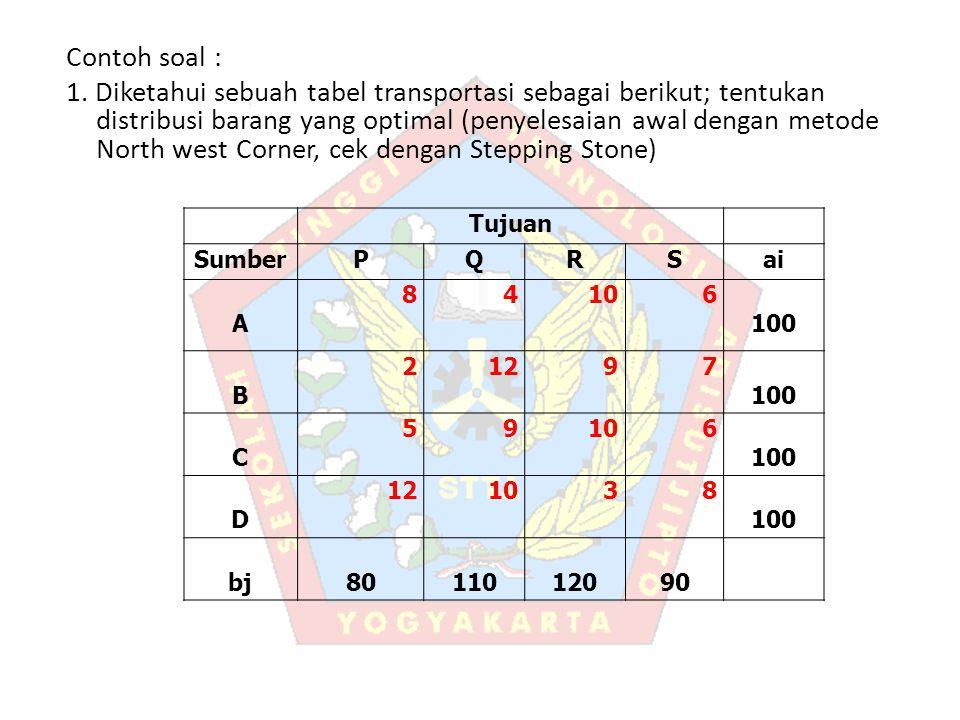 Contoh soal : 1. Diketahui sebuah tabel transportasi sebagai berikut; tentukan distribusi barang yang optimal (penyelesaian awal dengan metode North w