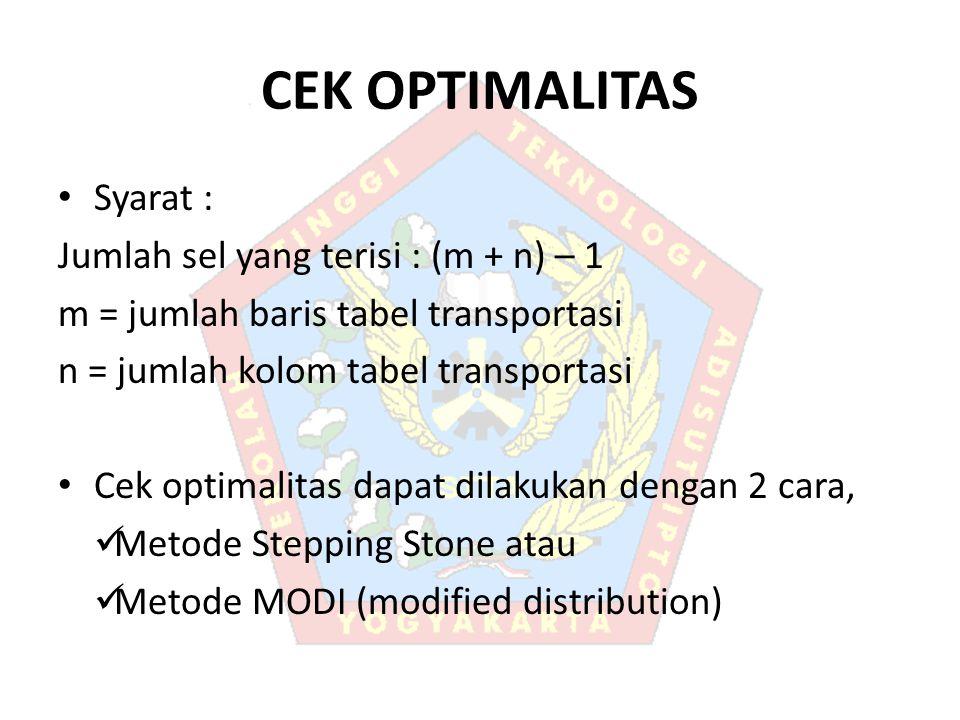 CEK OPTIMALITAS Syarat : Jumlah sel yang terisi : (m + n) – 1 m = jumlah baris tabel transportasi n = jumlah kolom tabel transportasi Cek optimalitas dapat dilakukan dengan 2 cara, Metode Stepping Stone atau Metode MODI (modified distribution)
