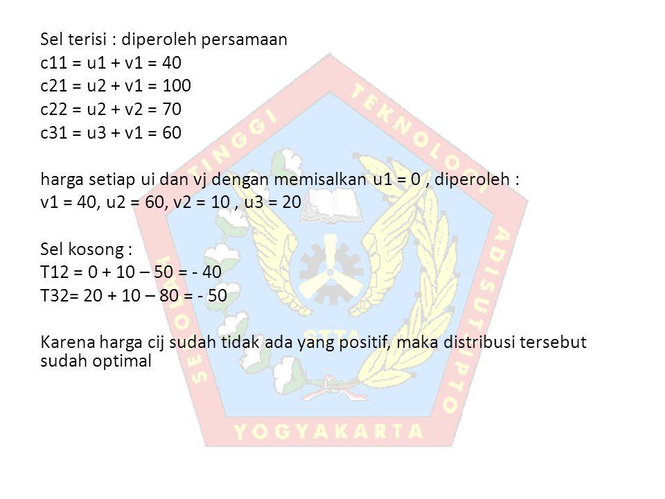 Sel terisi : diperoleh persamaan c11 = u1 + v1 = 40 c21 = u2 + v1 = 100 c22 = u2 + v2 = 70 c31 = u3 + v1 = 60 harga setiap ui dan vj dengan memisalkan u1 = 0, diperoleh : v1 = 40, u2 = 60, v2 = 10, u3 = 20 Sel kosong : T12 = 0 + 10 – 50 = - 40 T32= 20 + 10 – 80 = - 50 Karena harga cij sudah tidak ada yang positif, maka distribusi tersebut sudah optimal