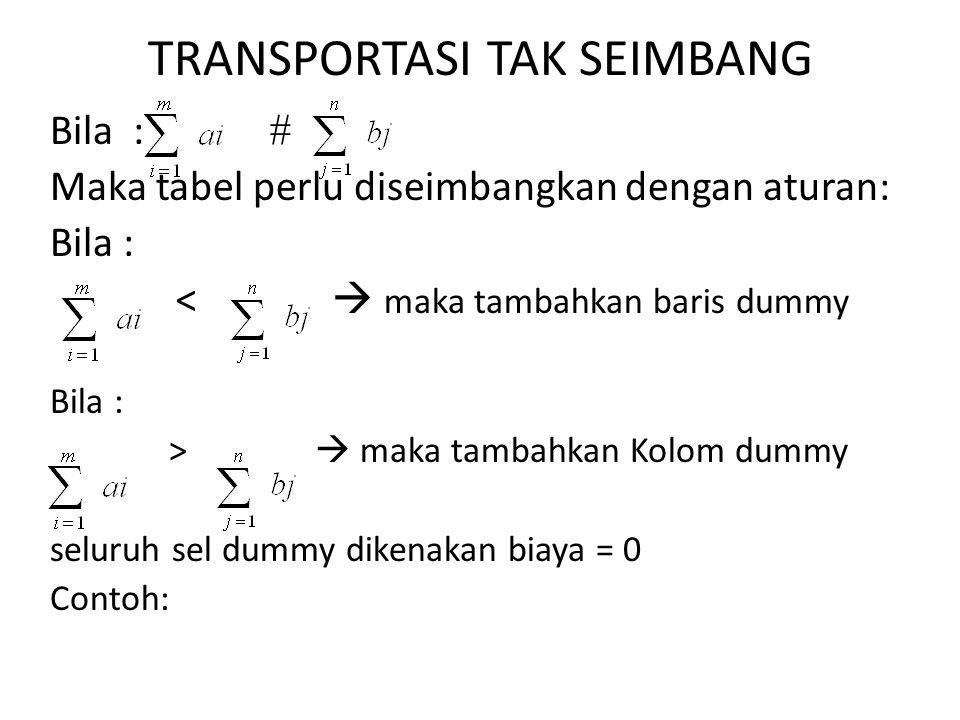 TRANSPORTASI TAK SEIMBANG Bila :  Maka tabel perlu diseimbangkan dengan aturan: Bila : <  maka tambahkan baris dummy Bila : >  maka tambahkan Kolom