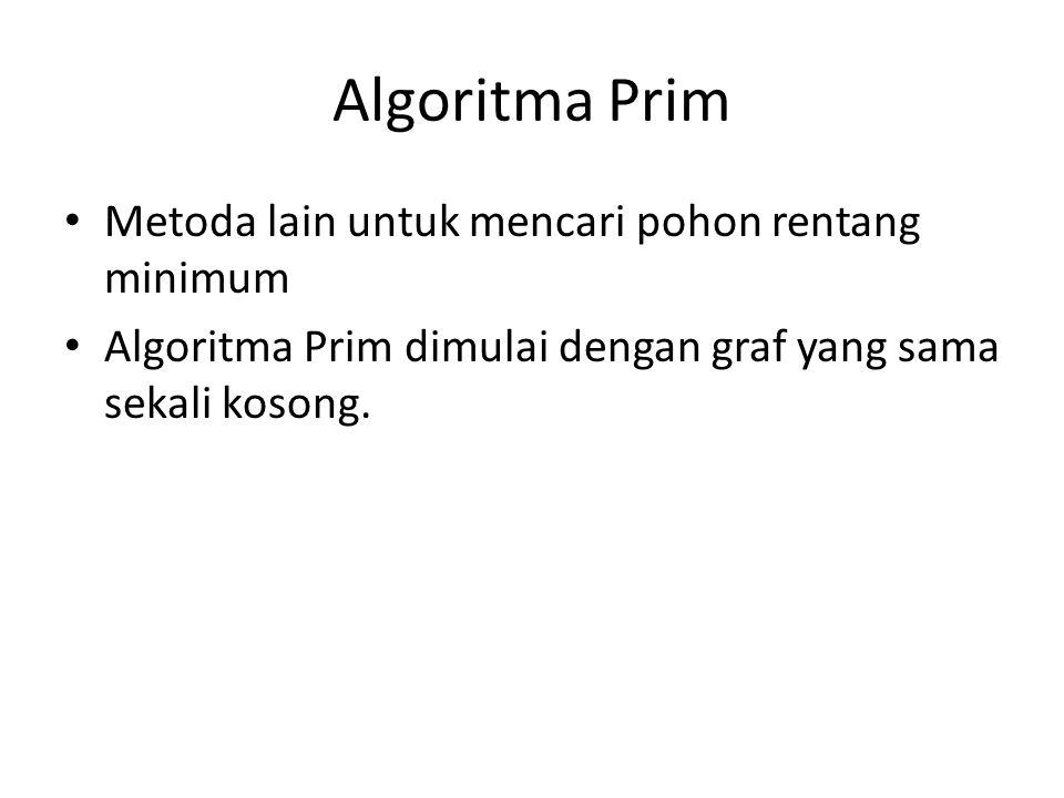 Algoritma Prim Metoda lain untuk mencari pohon rentang minimum Algoritma Prim dimulai dengan graf yang sama sekali kosong.