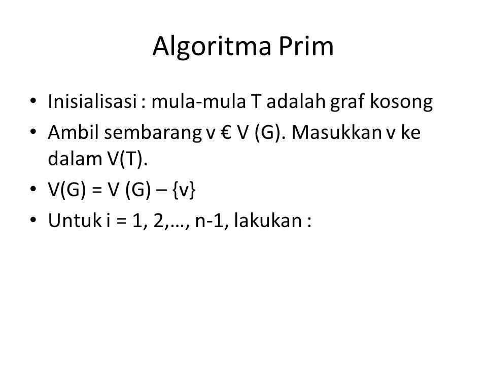 Algoritma Prim Pilihlah garis e € E(G) dan e € E (T) dengan syarat : – E berhubungan dengan satu titik dalam T dan tidak membentuk sirkuit – E mempunyai bobot terkecil dibandingakan dengan semua garis yang berhubungan dengan titik dalam T.