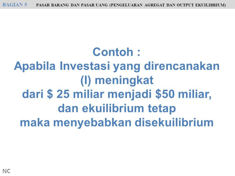 Contoh : Apabila Investasi yang direncanakan (I) meningkat dari $ 25 miliar menjadi $50 miliar, dan ekuilibrium tetap maka menyebabkan disekuilibrium