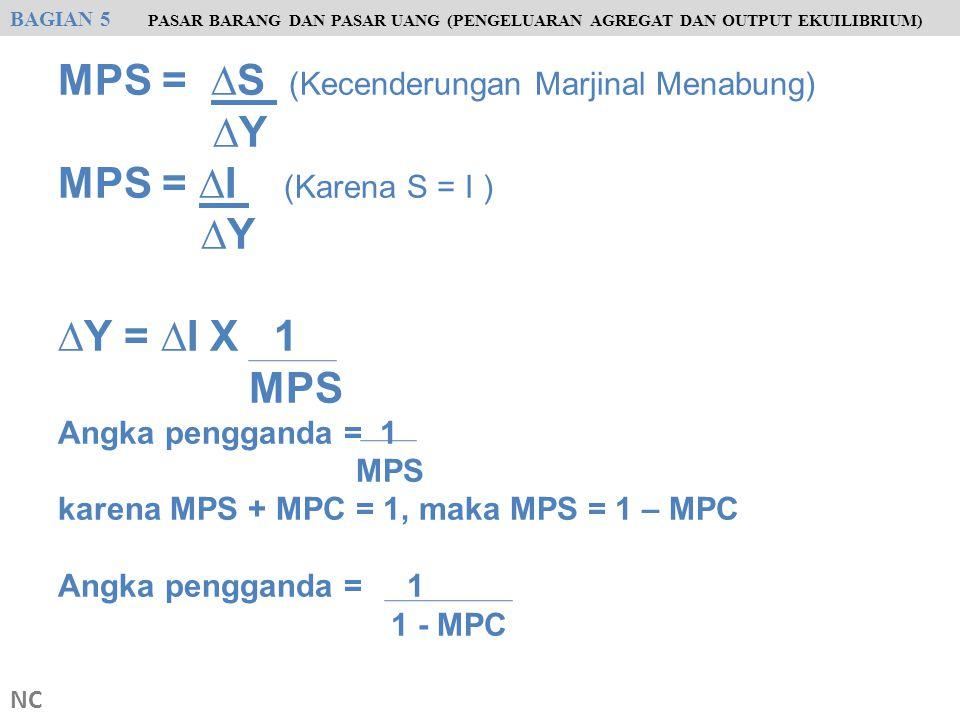 MPS = ∆S (Kecenderungan Marjinal Menabung) ∆Y MPS = ∆I (Karena S = I ) ∆Y ∆Y = ∆I X 1 MPS Angka pengganda = 1 MPS karena MPS + MPC = 1, maka MPS = 1 –