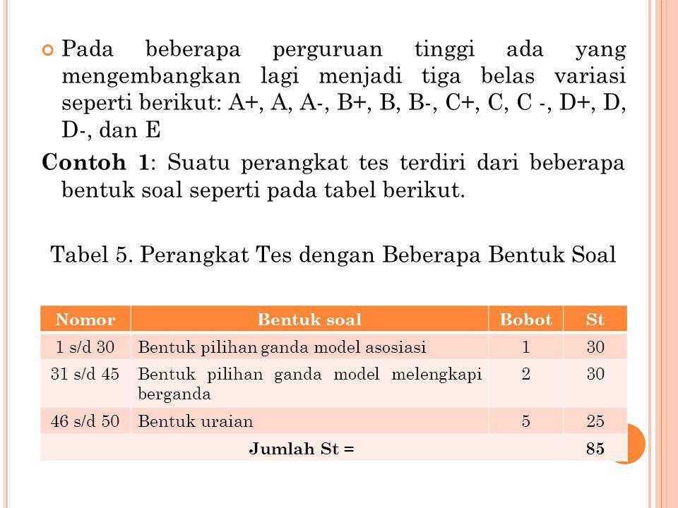 Pada beberapa perguruan tinggi ada yang mengembangkan lagi menjadi tiga belas variasi seperti berikut: A+, A, A-, B+, B, B-, C+, C, C -, D+, D, D-, da