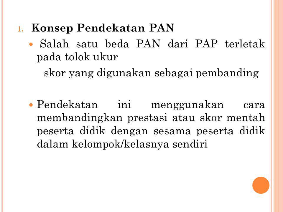 1. Konsep Pendekatan PAN Salah satu beda PAN dari PAP terletak pada tolok ukur skor yang digunakan sebagai pembanding Pendekatan ini menggunakan cara
