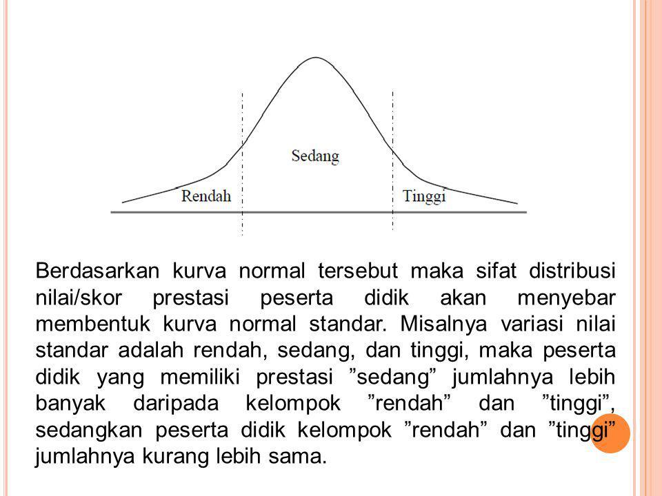 Berdasarkan kurva normal tersebut maka sifat distribusi nilai/skor prestasi peserta didik akan menyebar membentuk kurva normal standar. Misalnya varia