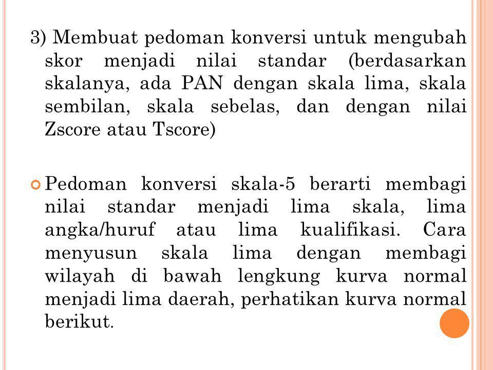 3) Membuat pedoman konversi untuk mengubah skor menjadi nilai standar (berdasarkan skalanya, ada PAN dengan skala lima, skala sembilan, skala sebelas,