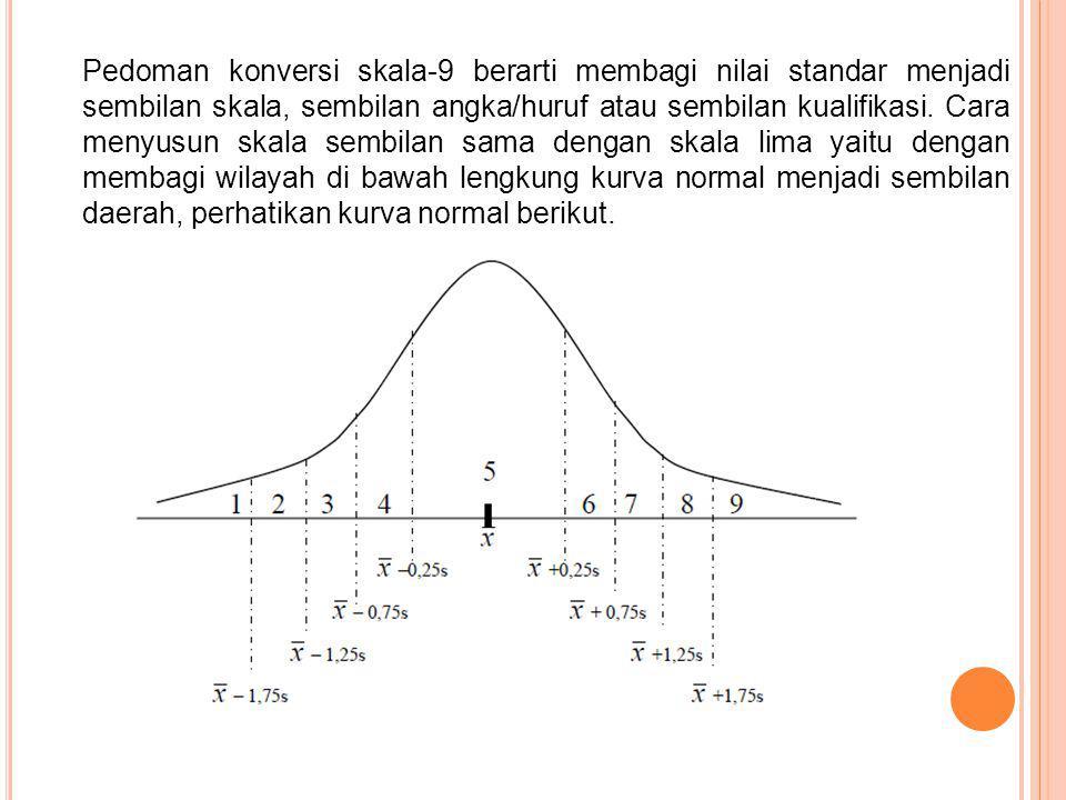 Pedoman konversi skala-9 berarti membagi nilai standar menjadi sembilan skala, sembilan angka/huruf atau sembilan kualifikasi. Cara menyusun skala sem