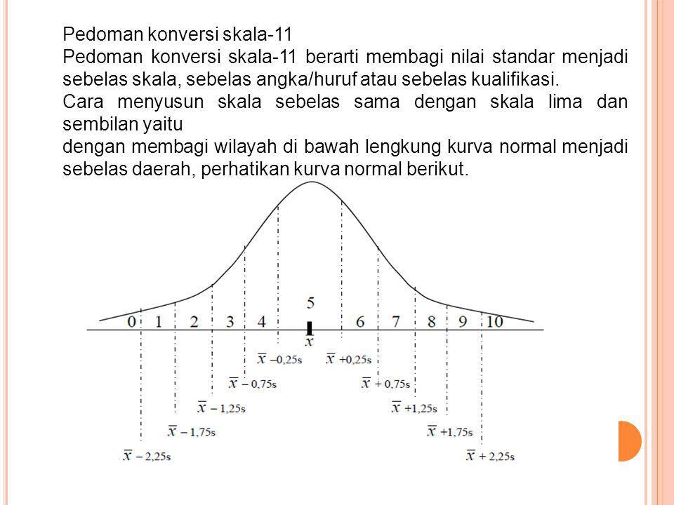 Pedoman konversi skala-11 Pedoman konversi skala-11 berarti membagi nilai standar menjadi sebelas skala, sebelas angka/huruf atau sebelas kualifikasi.