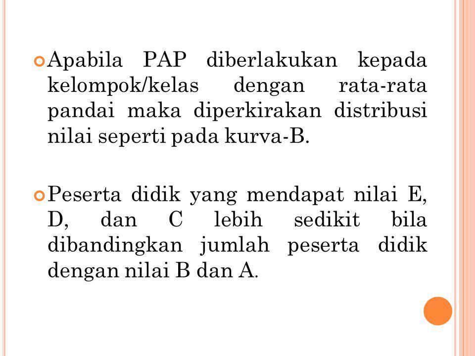 Apabila PAP diberlakukan kepada kelompok/kelas dengan rata-rata pandai maka diperkirakan distribusi nilai seperti pada kurva-B. Peserta didik yang men