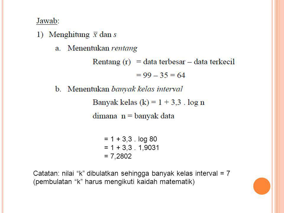 "= 1 + 3,3. log 80 = 1 + 3,3. 1,9031 = 7,2802 Catatan: nilai ""k"" dibulatkan sehingga banyak kelas interval = 7 (pembulatan ""k"" harus mengikuti kaidah m"