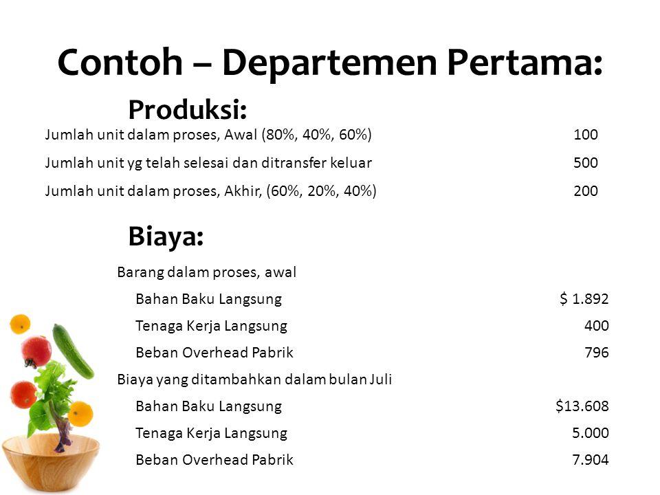 Contoh – Departemen Pertama: Produksi: Biaya: Jumlah unit dalam proses, Awal (80%, 40%, 60%)100 Jumlah unit yg telah selesai dan ditransfer keluar500