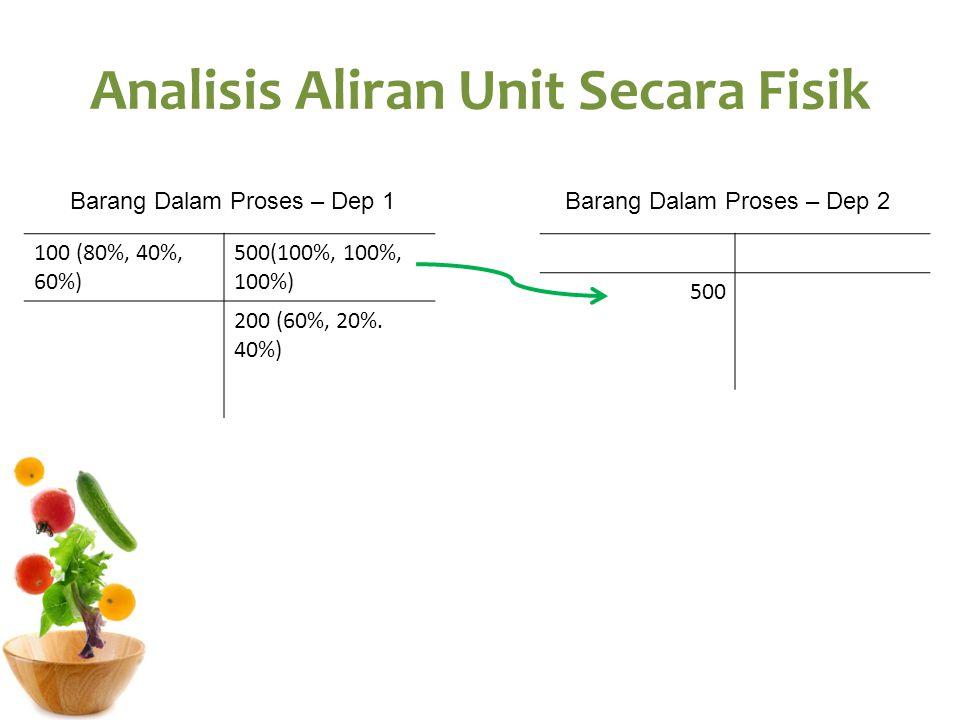 Analisis Aliran Unit Secara Fisik 100 (80%, 40%, 60%) 500(100%, 100%, 100%) 200 (60%, 20%. 40%) Barang Dalam Proses – Dep 1 500 Barang Dalam Proses –
