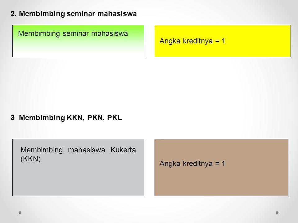 2. Membimbing seminar mahasiswa Membimbing seminar mahasiswa Angka kreditnya = 1 3 Membimbing KKN, PKN, PKL Membimbing mahasiswa Kukerta (KKN) Angka k