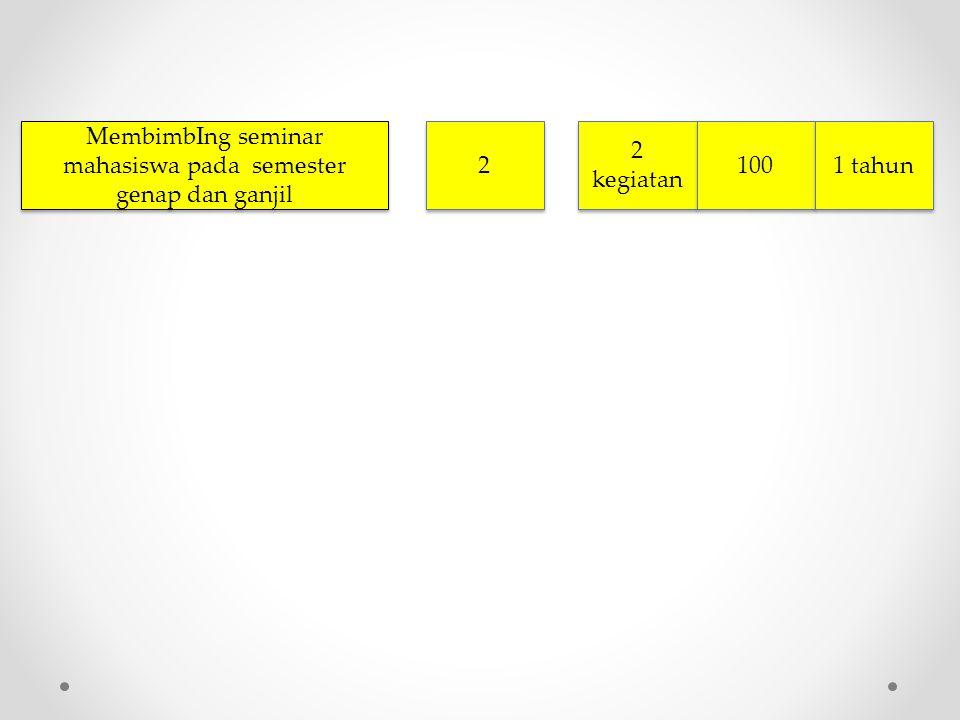MembimbIng seminar mahasiswa pada semester genap dan ganjil 2 2 2 kegiatan 100 1 tahun