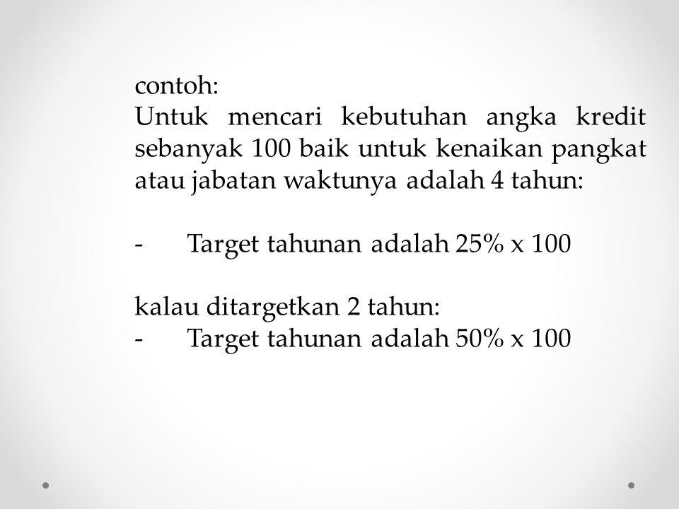 contoh: Untuk mencari kebutuhan angka kredit sebanyak 100 baik untuk kenaikan pangkat atau jabatan waktunya adalah 4 tahun: -Target tahunan adalah 25% x 100 kalau ditargetkan 2 tahun: -Target tahunan adalah 50% x 100