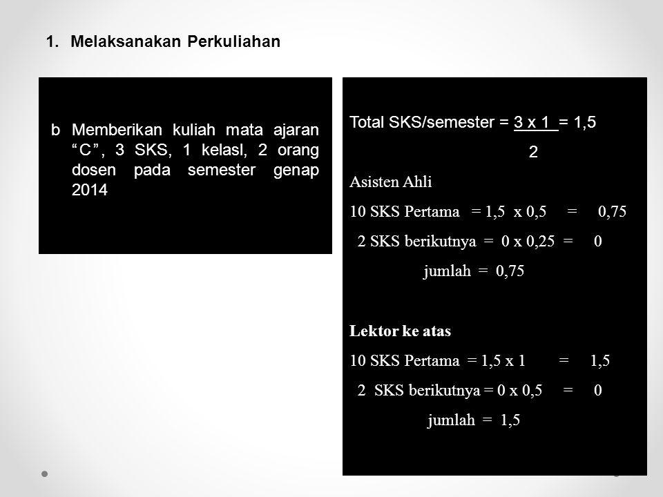 1.Melaksanakan Perkuliahan bMemberikan kuliah mata ajaran C , 3 SKS, 1 kelasl, 2 orang dosen pada semester genap 2014 Total SKS/semester = 3 x 1 = 1,5 2 Asisten Ahli 10 SKS Pertama = 1,5 x 0,5 = 0,75 2 SKS berikutnya = 0 x 0,25 = 0 jumlah = 0,75 Lektor ke atas 10 SKS Pertama = 1,5 x 1 = 1,5 2 SKS berikutnya = 0 x 0,5 = 0 jumlah = 1,5