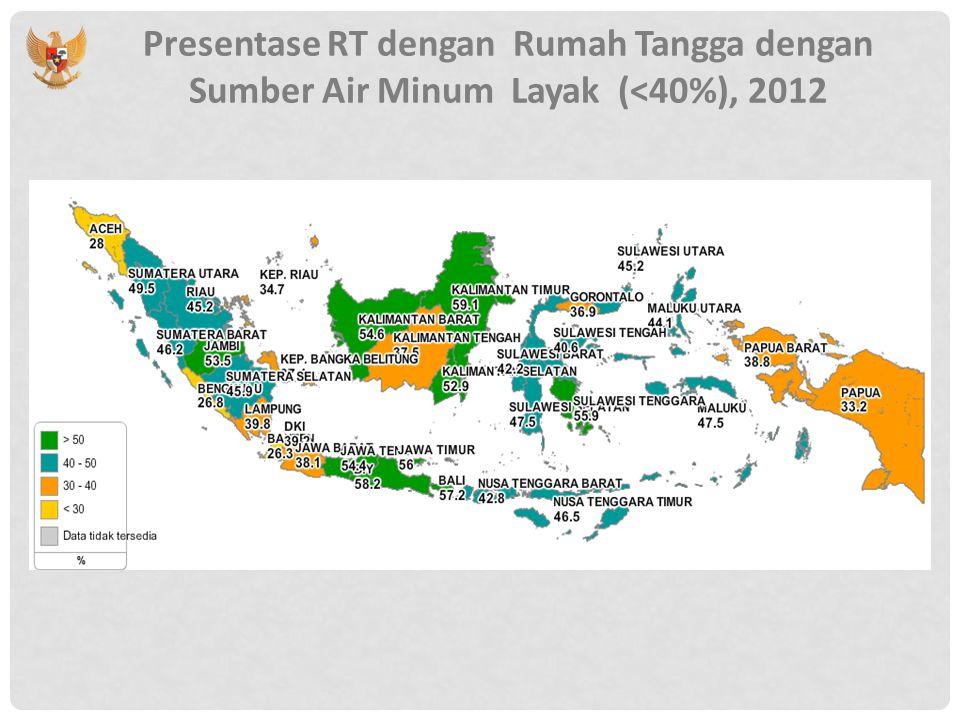 Presentase RT dengan Rumah Tangga dengan Sumber Air Minum Layak (<40%), 2012