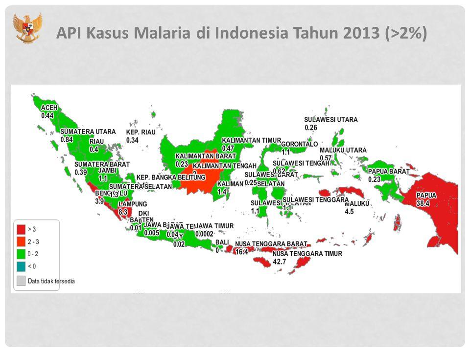 Jumlah Desa STBM Per Provinsi di Indonesia Tahun 2013 (<55%)
