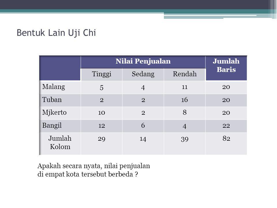 Bentuk Lain Uji Chi Apakah secara nyata, nilai penjualan di empat kota tersebut berbeda ?