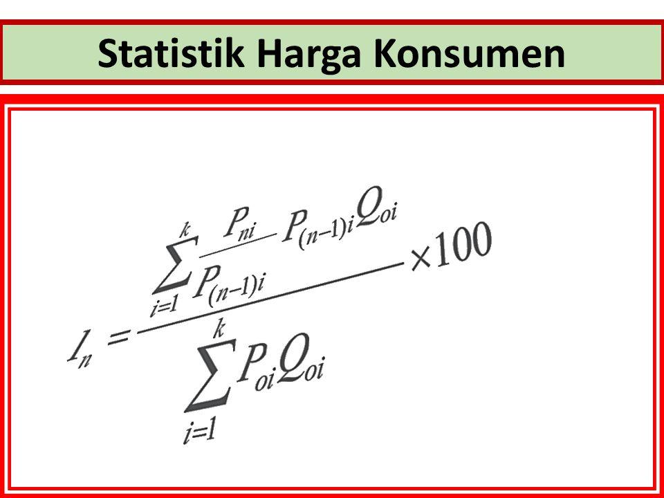 Statistik Harga Konsumen