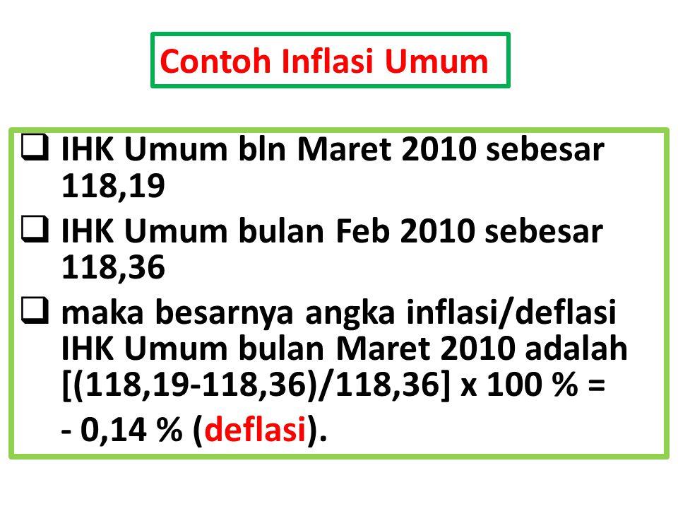 Contoh Inflasi Umum  IHK Umum bln Maret 2010 sebesar 118,19  IHK Umum bulan Feb 2010 sebesar 118,36  maka besarnya angka inflasi/deflasi IHK Umum b