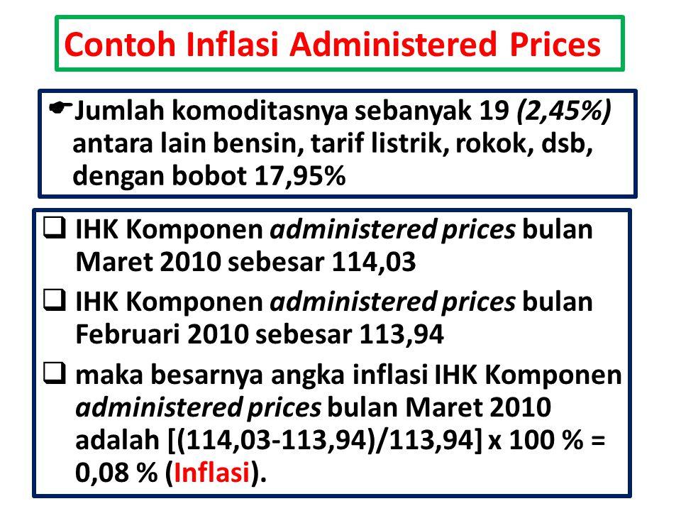 Contoh Inflasi Administered Prices  Jumlah komoditasnya sebanyak 19 (2,45%) antara lain bensin, tarif listrik, rokok, dsb, dengan bobot 17,95%  IHK