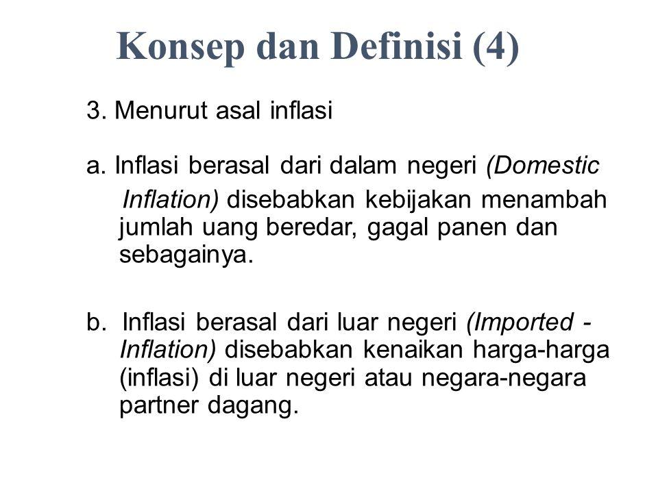 Konsep dan Definisi (4) 3. Menurut asal inflasi a. Inflasi berasal dari dalam negeri (Domestic Inflation) disebabkan kebijakan menambah jumlah uang be