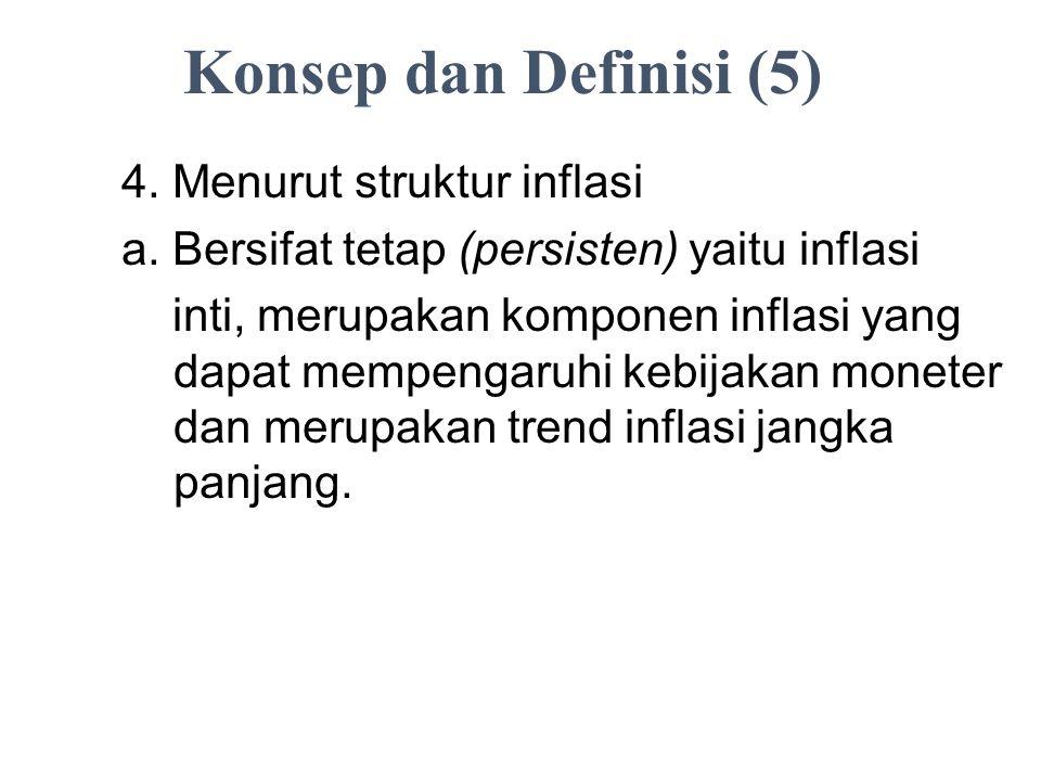 Konsep dan Definisi (5) 4. Menurut struktur inflasi a. Bersifat tetap (persisten) yaitu inflasi inti, merupakan komponen inflasi yang dapat mempengaru