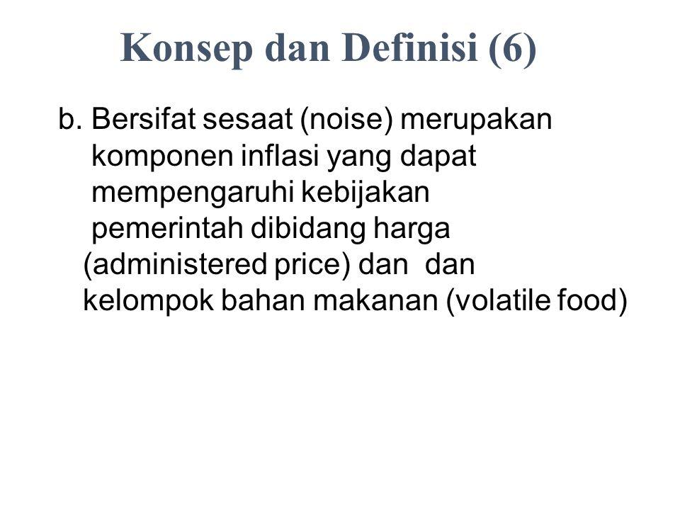 Konsep dan Definisi (6) b. Bersifat sesaat (noise) merupakan komponen inflasi yang dapat mempengaruhi kebijakan pemerintah dibidang harga (administere