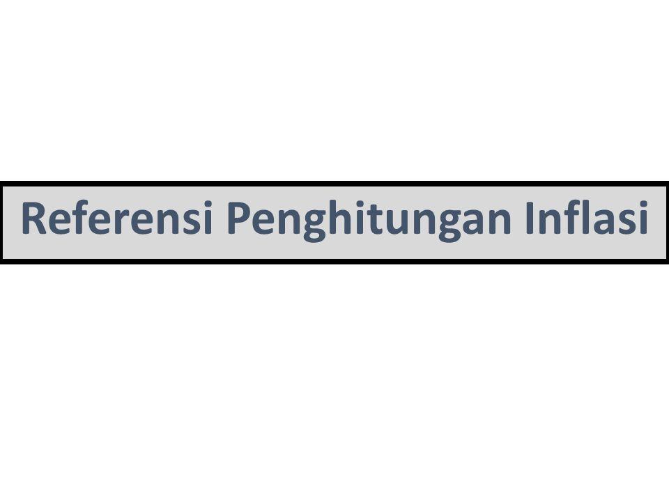 Paket Komoditas & Jasa beserta diagram timbang diperoleh atas dasar Survei Biaya Hidup di 66 kota utk IHK 2007=100 Pengelompokan IHK didasarkan pada klasifikasi internasional baku yg tertuang dlm Classification of Individual Consumption According to Purpose (COICOP) yg diadaptasi utk kasus Indonesia menjadi Klasifikasi Baku Pengeluaran Konsumsi Rumah Tangga Rumus yg digunakan utk menghitung Indeks Harga Konsumen (IHK) adalah Laspeyres yg dimodifikasi (Modified Laspeyres).