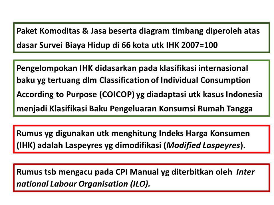 Diseminasi Data (1) Laju Inflasi Gabungan 66 Kota Maret 2010, Tahun Kalender 2010 dan Maret 2010 terhadap Maret 2009 menurut Kelompok Pengeluaran (2007=100) *) Persentase perubahan IHK bulan Maret 2010 terhadap IHK bulan sebelumnya.