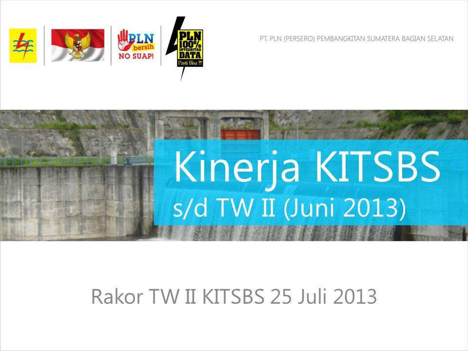 Kinerja KITSBS s/d TW II (Juni 2013) Rakor TW II KITSBS 25 Juli 2013