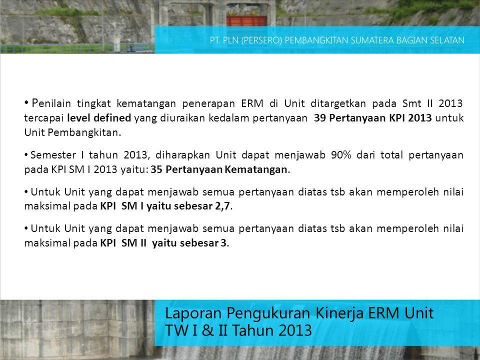 Laporan Pengukuran Kinerja ERM Unit TW I & II Tahun 2013 P enilain tingkat kematangan penerapan ERM di Unit ditargetkan pada Smt II 2013 tercapai leve