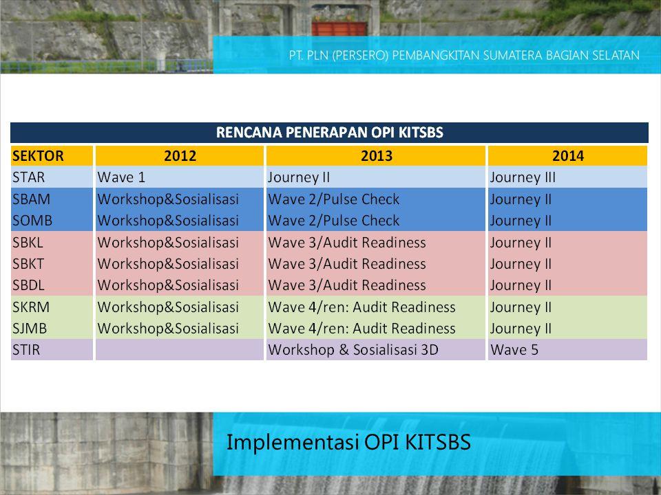 Implementasi OPI KITSBS