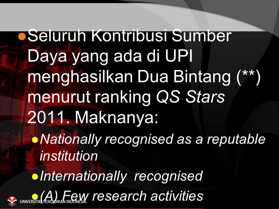 ●Seluruh Kontribusi Sumber Daya yang ada di UPI menghasilkan Dua Bintang (**) menurut ranking QS Stars 2011.