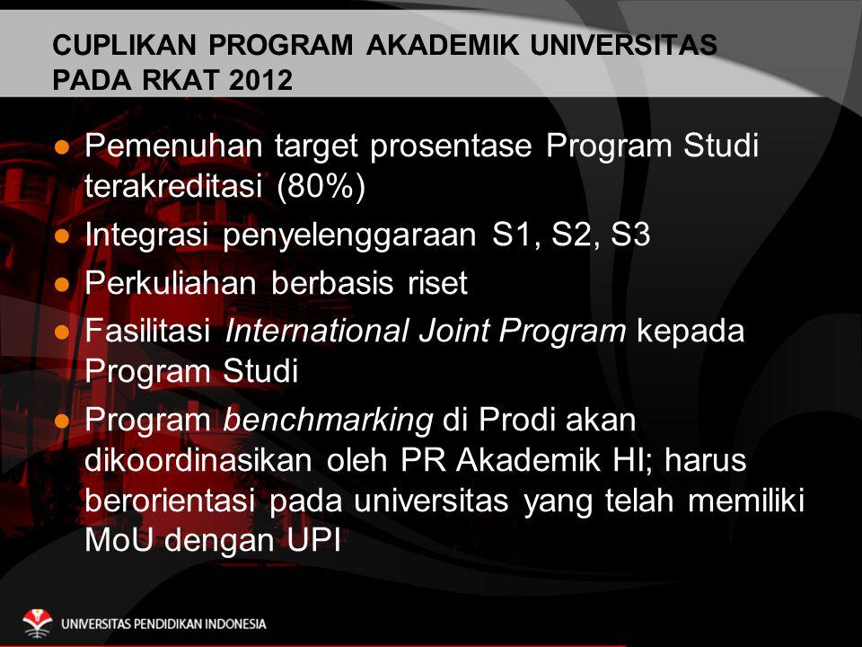 CUPLIKAN PROGRAM AKADEMIK UNIVERSITAS PADA RKAT 2012 ●Pemenuhan target prosentase Program Studi terakreditasi (80%) ●Integrasi penyelenggaraan S1, S2, S3 ●Perkuliahan berbasis riset ●Fasilitasi International Joint Program kepada Program Studi ●Program benchmarking di Prodi akan dikoordinasikan oleh PR Akademik HI; harus berorientasi pada universitas yang telah memiliki MoU dengan UPI