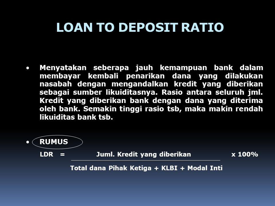 LOAN TO DEPOSIT RATIO Menyatakan seberapa jauh kemampuan bank dalam membayar kembali penarikan dana yang dilakukan nasabah dengan mengandalkan kredit
