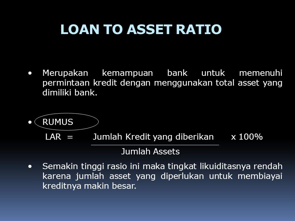 Sesuai dengan Sk.Direksi Bank Indonesia No. 27 / 119/ kep/DIR tgl.
